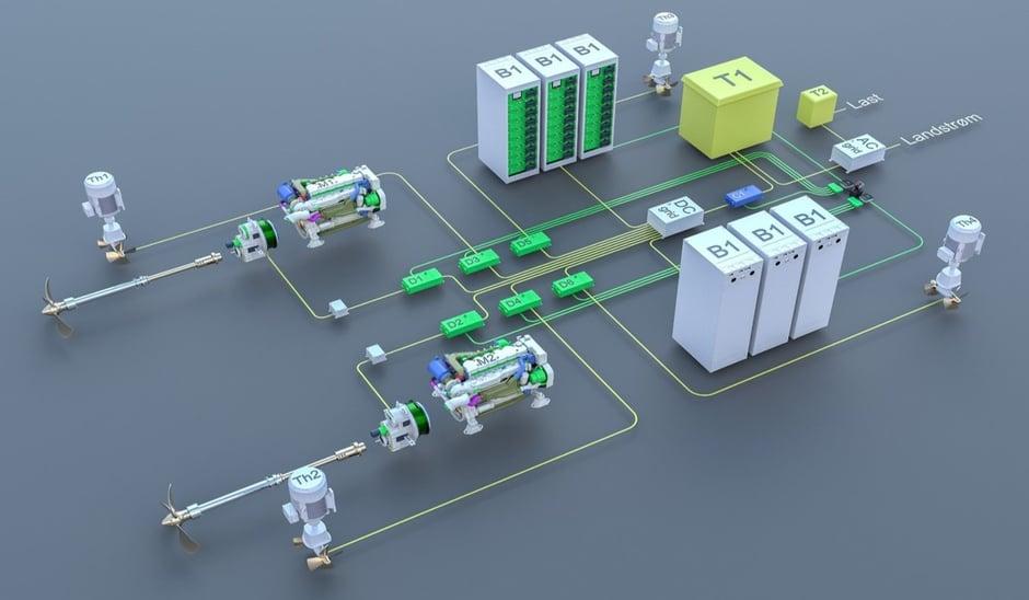 Hybridløsning bilde-1